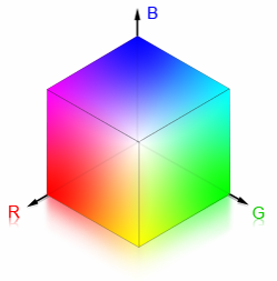 3 dimensions de couleurs
