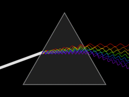 Colorful Physics