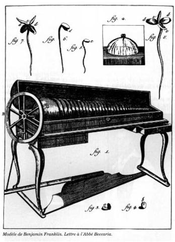 Le modèle de l'armonica de verre de Benjamin Franklin présenté dans une lettre à l'abbé Beccaria